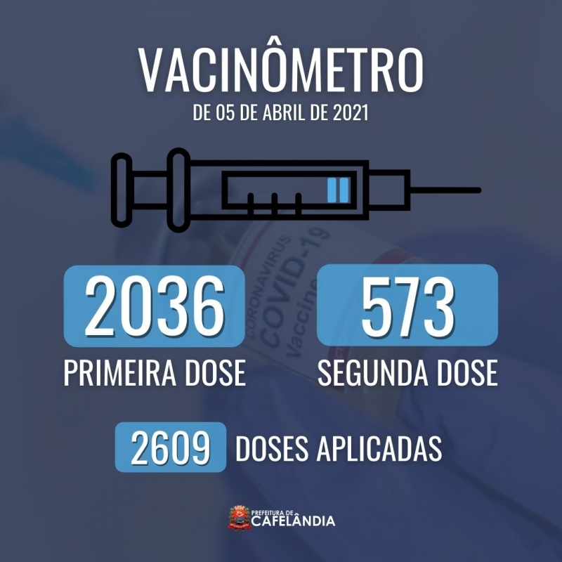 Noticia vacinomentro---05-de-abril-de-2021